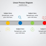 Cycle Process PowerPoint Diagram