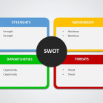 SWOT Analysis PPT Diagram