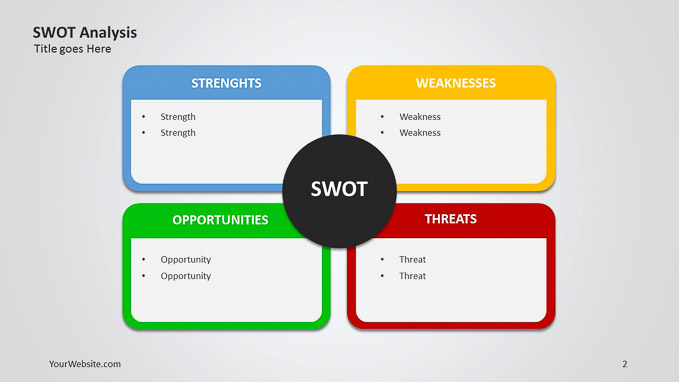 swot analysis ppt diagram - slide ocean, Modern powerpoint