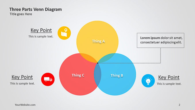 Three parts ppt venn diagram slide ocean three parts ppt venn diagram ccuart Choice Image