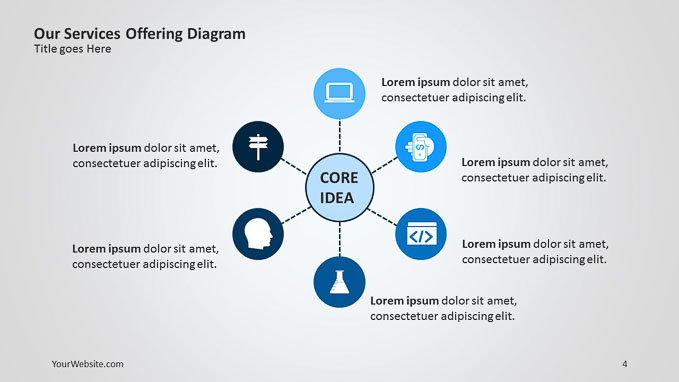 our services offering powerpoint diagram