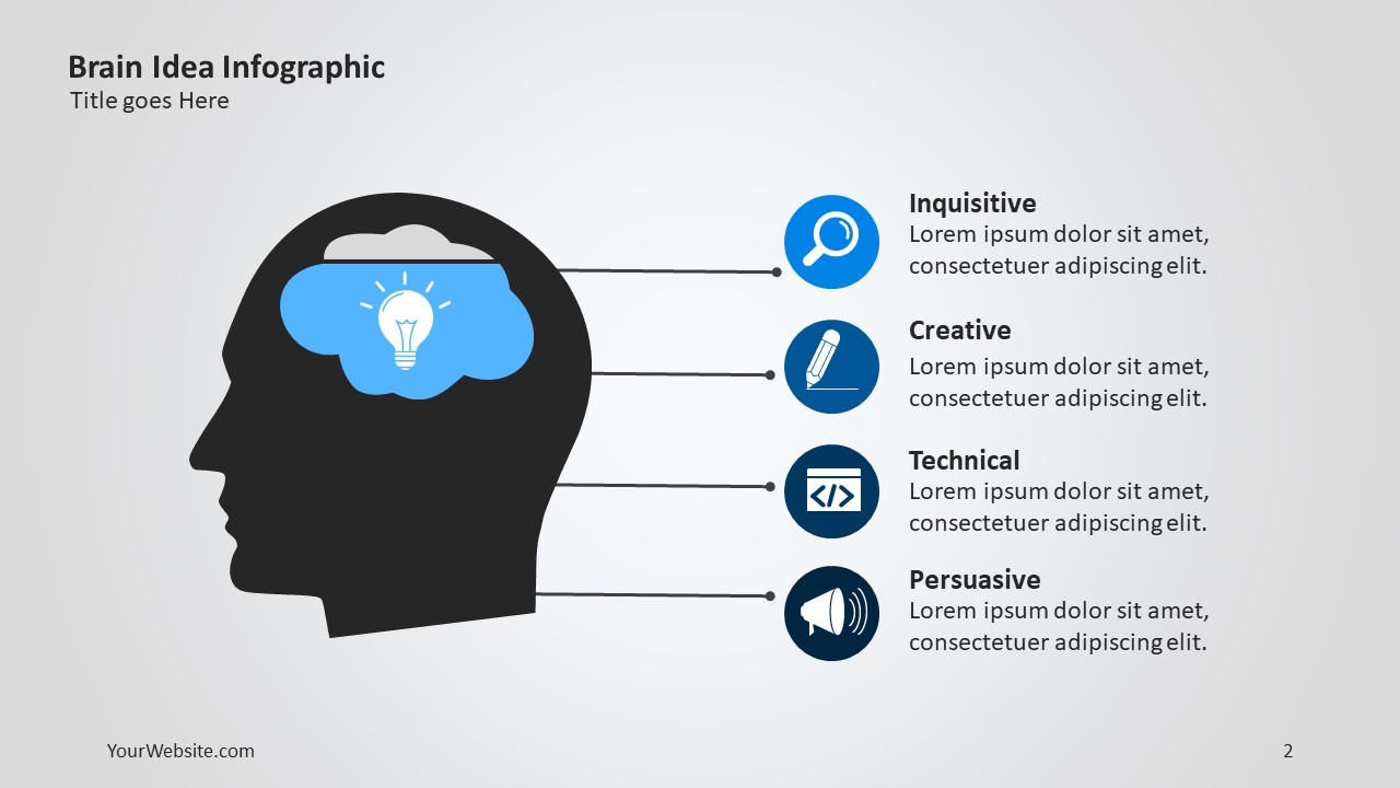 Brain Ideas Ppt Infographic Slide Ocean