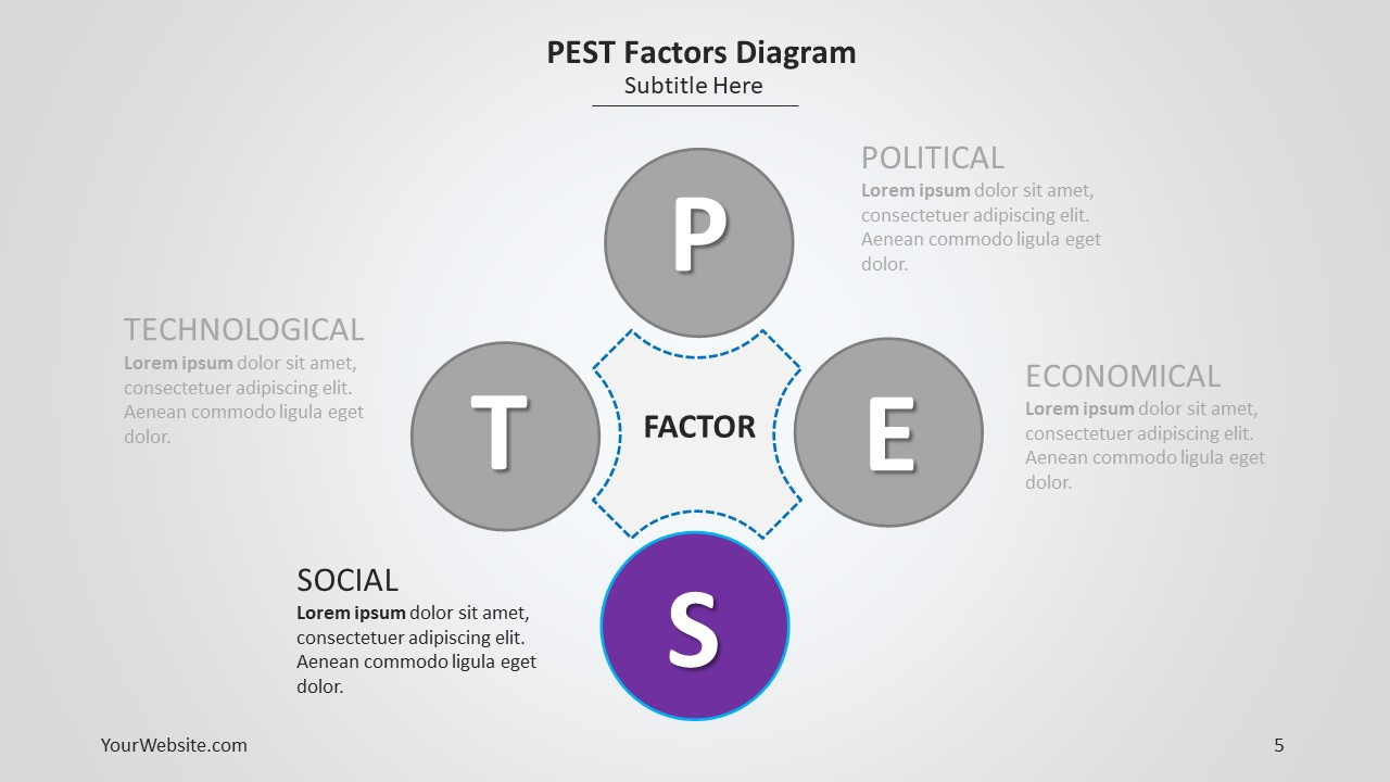 ntt docomo pest analysis Tokyo, japan, august 30, 2018:ntt docomo, inc(docomo) announced today that it has commenced a proof-of-concept (poc) aimed at realizing a new video iot solution that will enable the interpretation and analysis of video data sourced from surveillance cameras using edge computing.