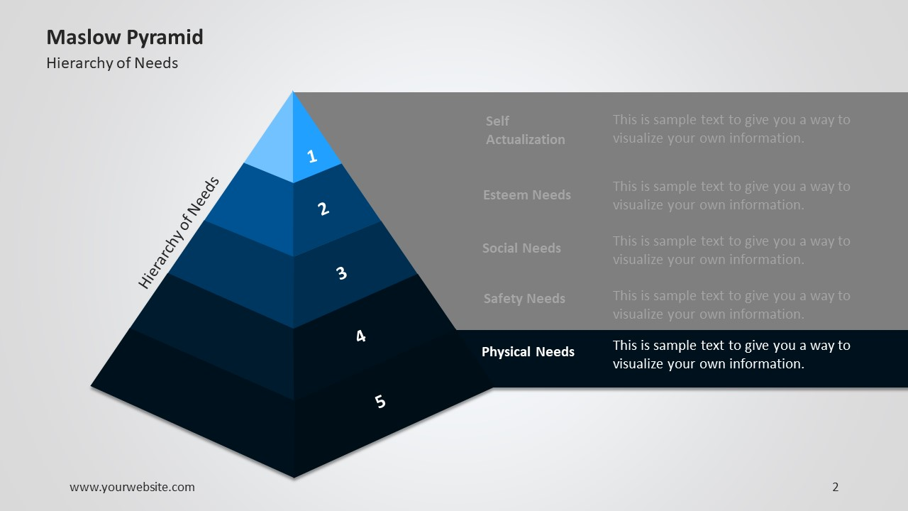 Maslow\'s Pyramid of Needs Blue PPT Diagram - Slide Ocean