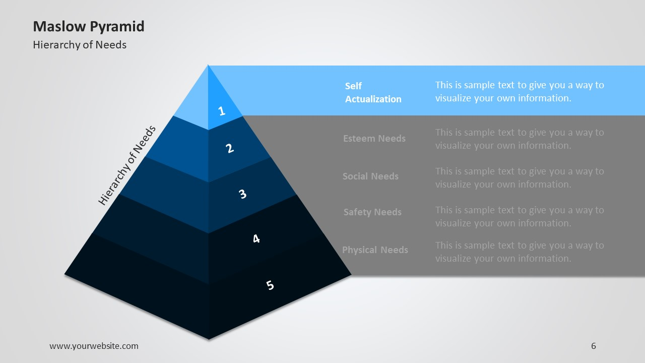 Maslows pyramid of needs blue ppt diagram slide ocean maslows pyramid of needs blue ppt diagram the pyramid of human needs was developed by psychologist abraham maslow the diagram represents the needs that a alramifo Images