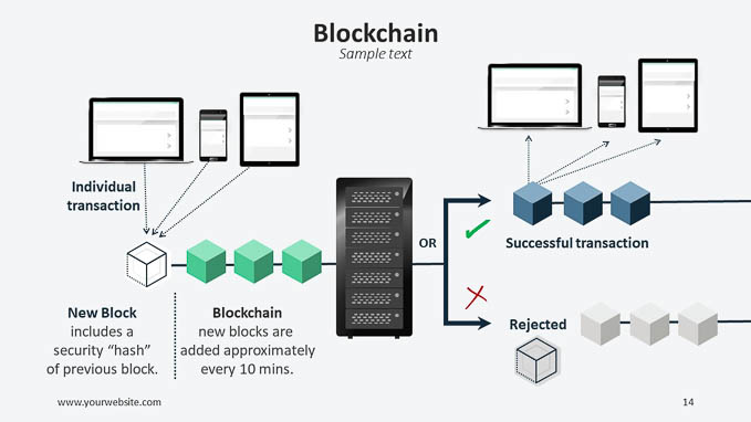 Blockchain Powerpoint Illustrations  U2013 Slide Ocean