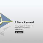 3 Steps Ideas Pyramid