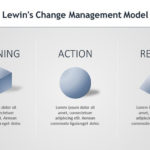 Lewin's Change Management Model-Blue