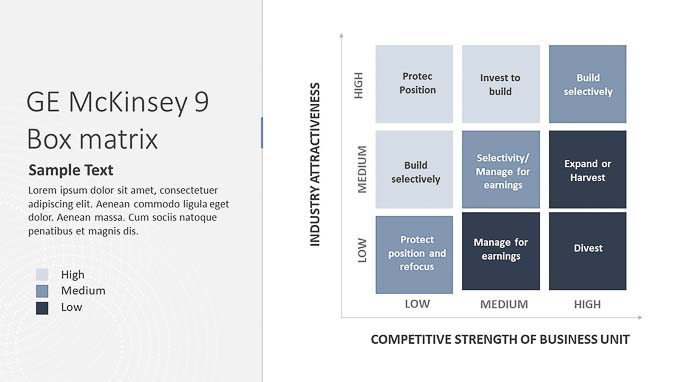 Ge Mckinsey 9 Box Matrix  U2013 Slide Ocean