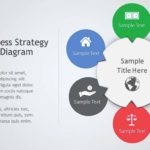 Global Business Strategy Circular Diagram