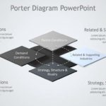 Porter´s Five Forces Analysis Diagram PPT