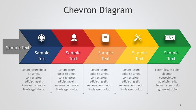 chevron diagram  u2013 slide ocean