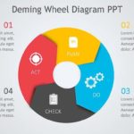 PEST Analysis Diagram PowerPoint (ppt) Template