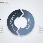 Business Strategy Competitive Advantages PPT