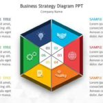 Business Strategy Diagram PPT