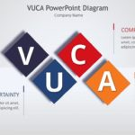 VUCA Editable PowerPoint Diagram