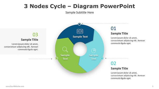 3 Nodes Cycle – Diagram PowerPoint