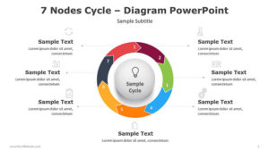 7-Nodes-Cycle–Diagram-PowerPoint