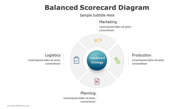 Balanced-Scorecard-Diagram-PowerPoint