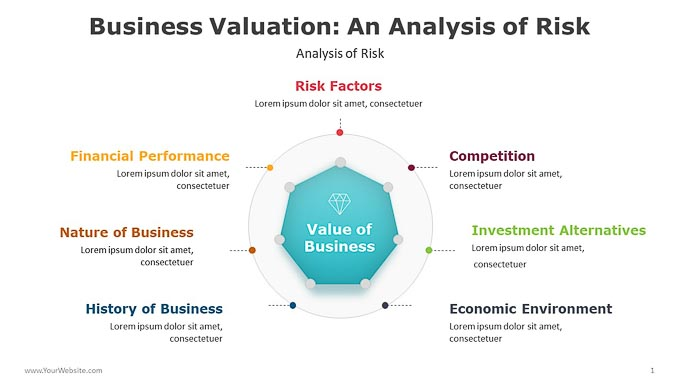 Business-Valuation-Diagram-PowerPoint