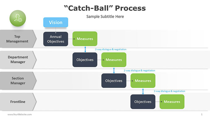 Catch-Ball-Process-PowerPoint