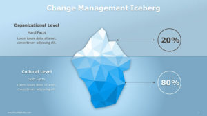 Change-Management-Iceberg-Illustration-PPT
