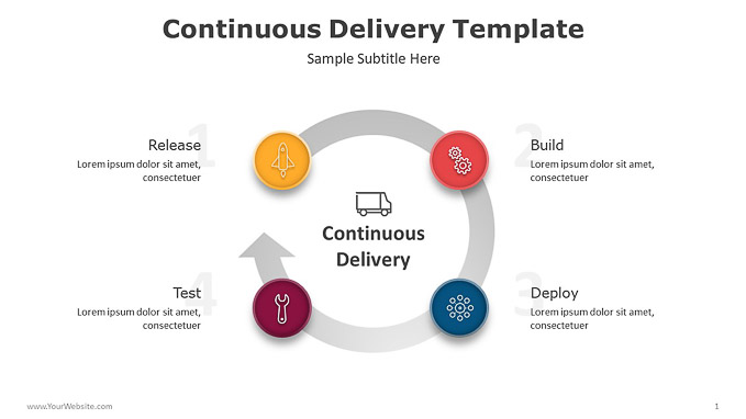 Continuous-Delivery-Template-PowerPoint