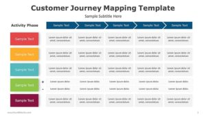 Customer-Journey-Mapping-Template-PPT