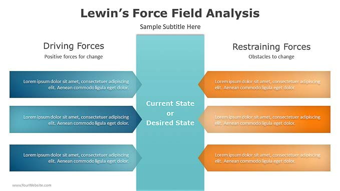 Lewin's-Force-Field-Analysis-PowerPoint