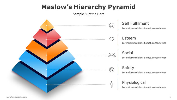 Maslow's-Hierarchy-Pyramid-PPT