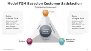 Model-TQM-Based-on-Customer-Satisfaction-PPT