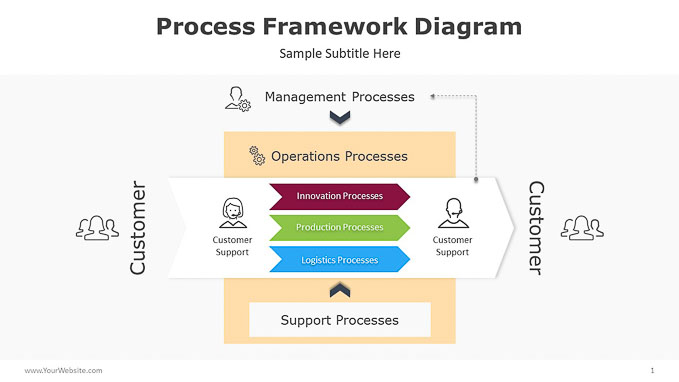 Process-Framework-Diagram-PowerPoint