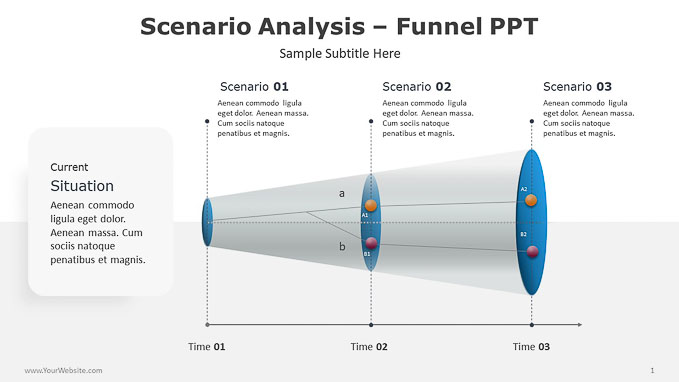 Scenario-Analysis-Funnel-PowerPoint