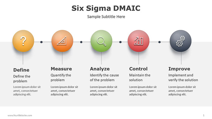 Six-Sigma-DMAIC-Diagram-PowerPoint