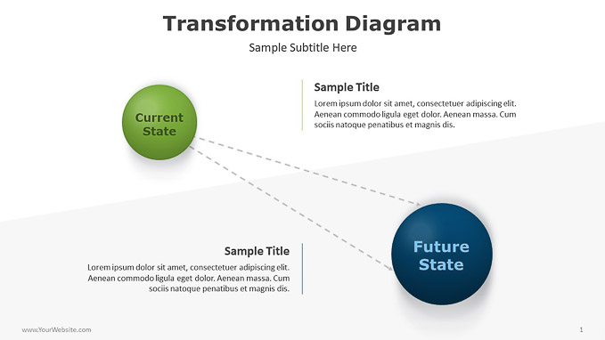 Transformation-Diagram-PowerPoint