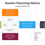Hoshin Kanri Planning for PowerPoint