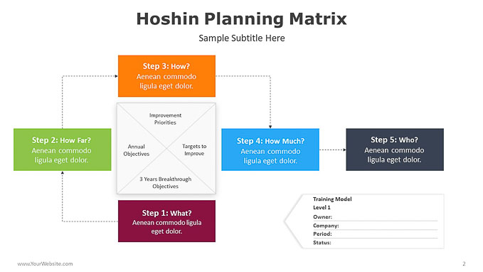 Hoshin-Kanri-Planning-for-PowerPoint