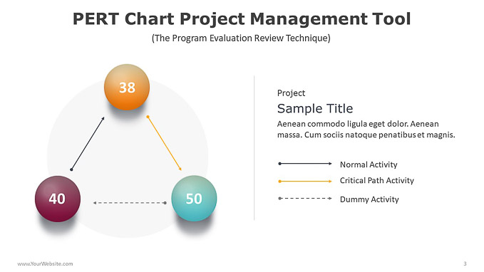 PERT-Chart-Project-Management-Tool-PPT