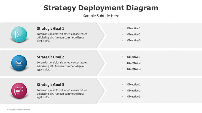 Strategy-Deployment-Diagram-PPT