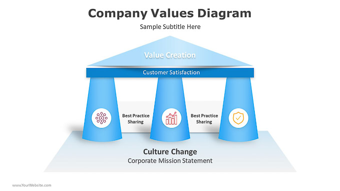 Company-Values-Diagram-PPt