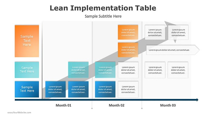 Lean-Implementation-Table-PowerPoint