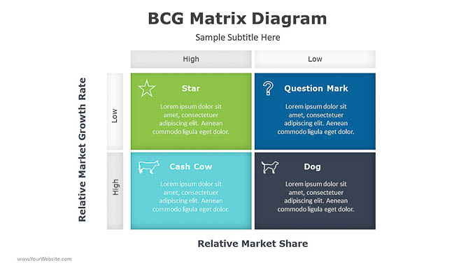 BCG-Matrix-Diagram-PowerPoint